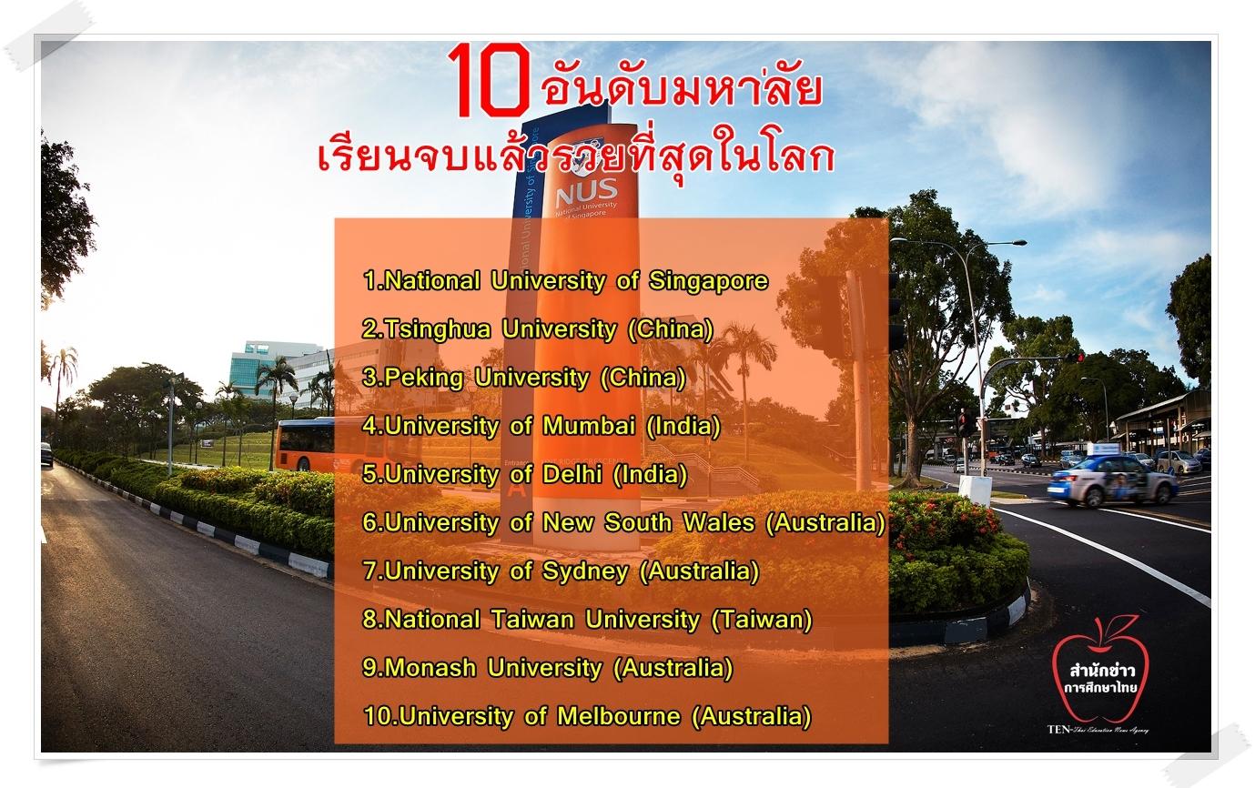 """10อันดับมหา'ลัยเรียนจบแล้วรวยที่สุดในโลก ทึ่ง""""สิงคโปร์""""แชมป์"""