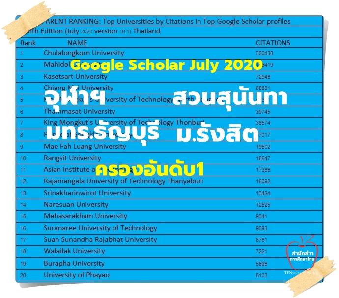 Google Scholar July 2020 จัดอันดับ 'จุฬาฯ' ที่1ประเทศ 'สวนสุนันทา'มั่นคงยืน1ราชภัฏ 'มทร.ธัญบุรี'ยึดที่1ราชมงคล 'ม.รังสิต' เบอร์1เอกชน